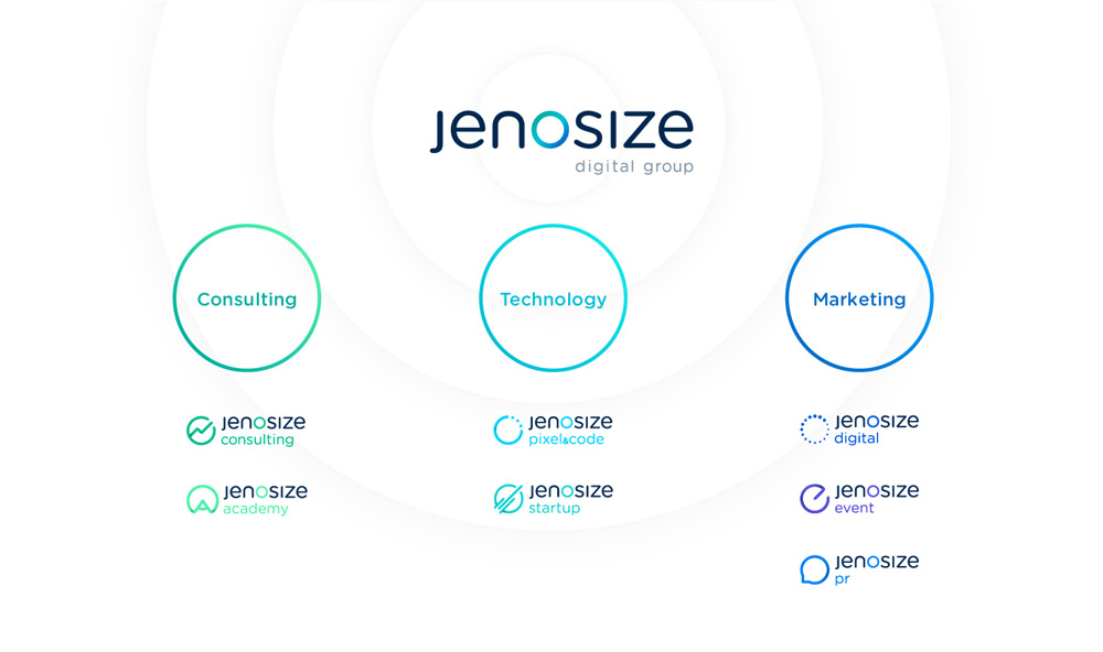 jenosize-group-brand-business-unit