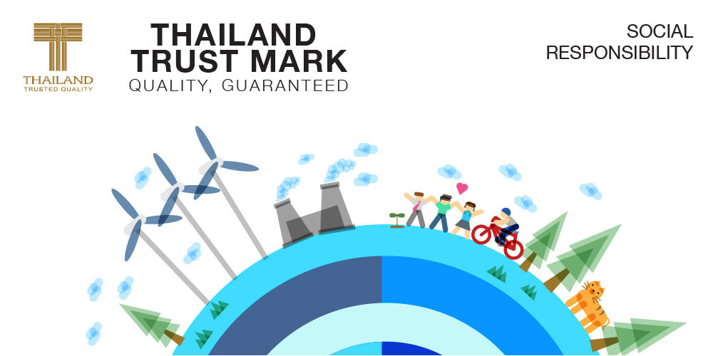 Thailand Trust Mark Global